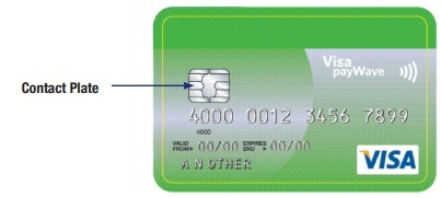 contact plate credit card